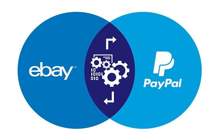 how paypal work with ebay